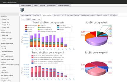 Uporabnik na tablicnem racunalniku s sistemom MePIS nadzoruje dogajanje v proizvodnji