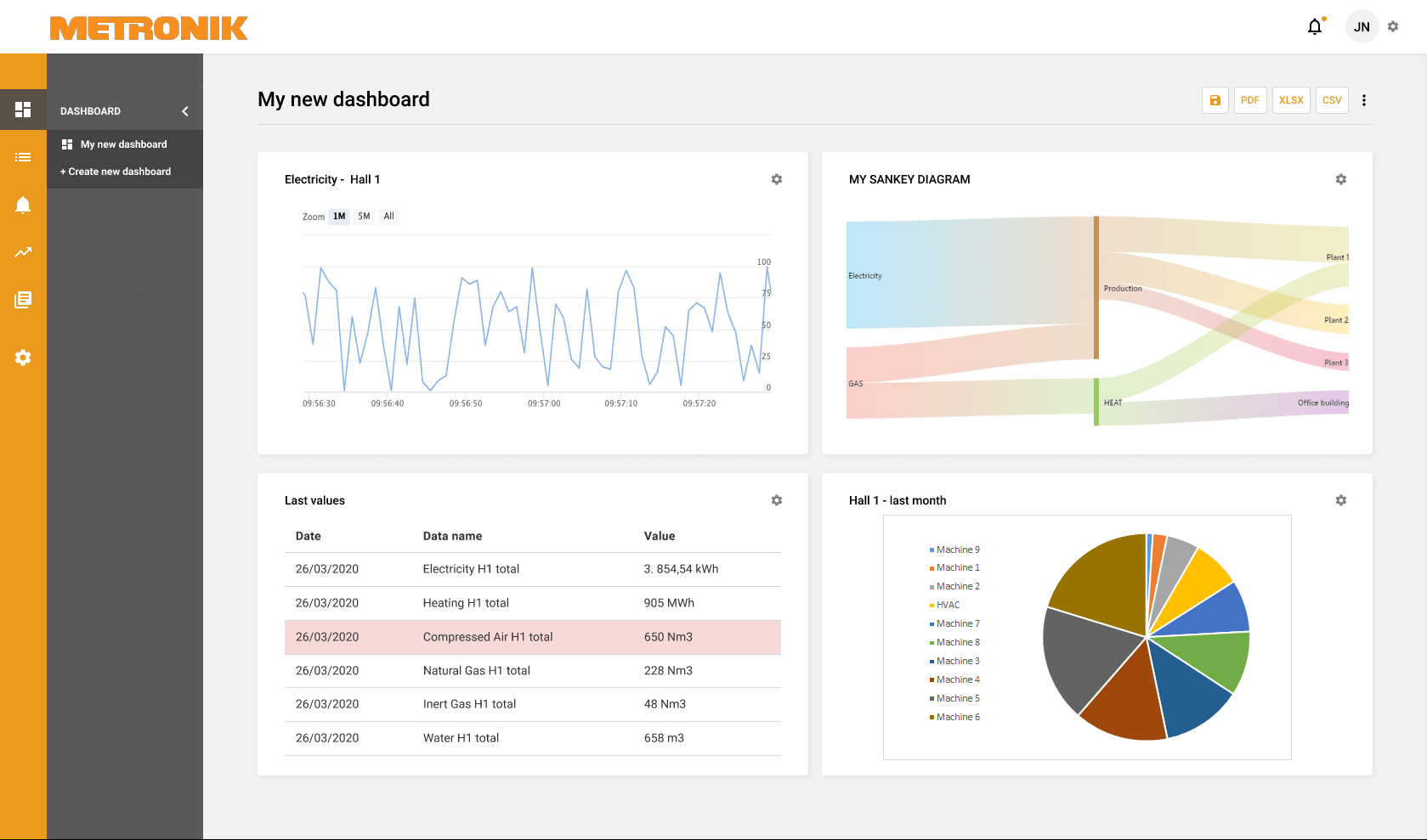 energy management_dashboard